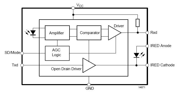 Схема включения предполагает подключение его на СОМ порт материнки, где он присутствует в виде отдельного разъема с.