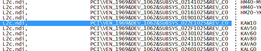 PCI VEN 168C DEV 002B SUBSYS E037105B REV 01 СКАЧАТЬ БЕСПЛАТНО