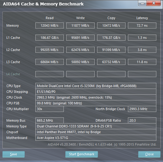 Acer Aspire V3-571, V3-571G, V3-531 и V3-531G - Обсуждение и отзывы